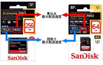コンパクトフラッシュとSDカード 製品パッケージ上の表記
